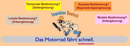 Inspektor Deutsch: Adverbiale Bestimmungen